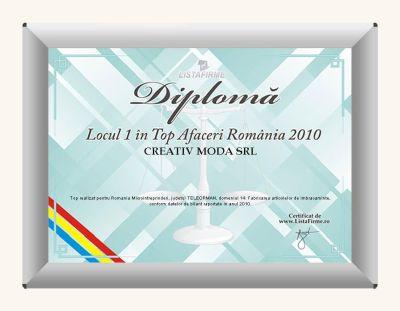 diploma-pt-blog